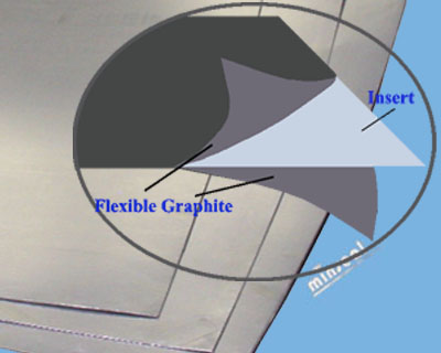 Flexible Graphite Sheet Laminate